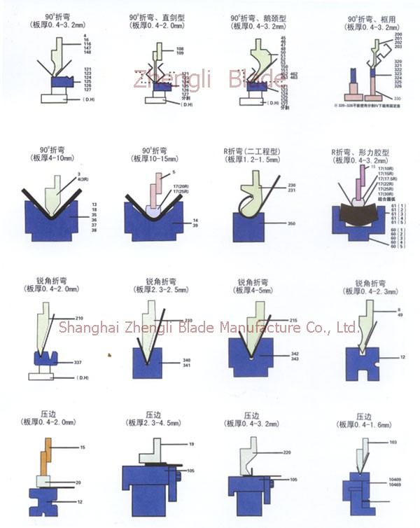 Control Drawing, Provide Wellesley Bending Machine Die Bending Machine Die Control Chart, Wholesale Wellesley Bending Machine Die Combination Control Drawing